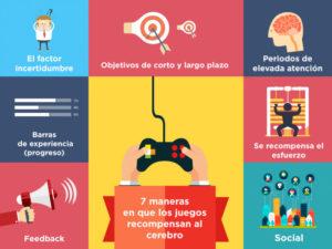 Gamificación: press start